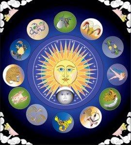 Origine, et histoire des mois dans Astrologie et Esotérisme roue-270x300