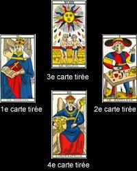 Tirage en Croix du Tarot dans Tarots et tirages Cartes tirage_croix