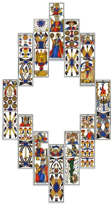 Tirage du thème astral du Tarot de Marseille dans Tarots et tirages Cartes tirage_grand1