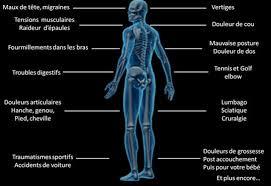 Ostéopathie et/ou mico-ostéopathie dans Guérir en douceur images-2
